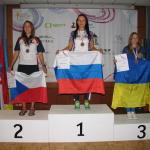 Югорские радиоспортсмены вернулись с победами с Чемпионата Европы