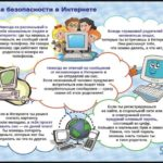 В Югре проходит акция «Месяц безопасного интернета»