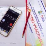 Конкурс молодежных проектов в Ханты-Мансийске примет более 130 участников